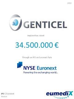 Genticel IPO
