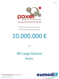 Poxel private financing